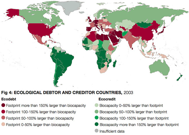 Ecological debtor and creditor countries - 2003